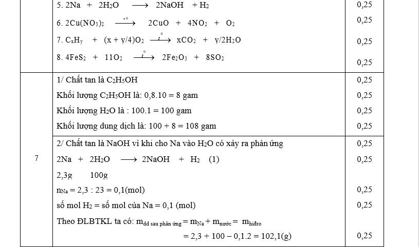Đề thi HSG môn hóa học 8 huyện Hậu Lộc - Thanh Hóa