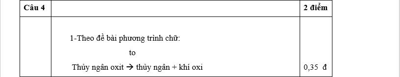 Đề thi hsg môn hóa 8 huyện Tam Đảo - Vĩnh phúc năm 2015