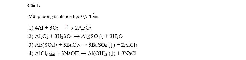 Đề thi vào lớp 10 môn hóa