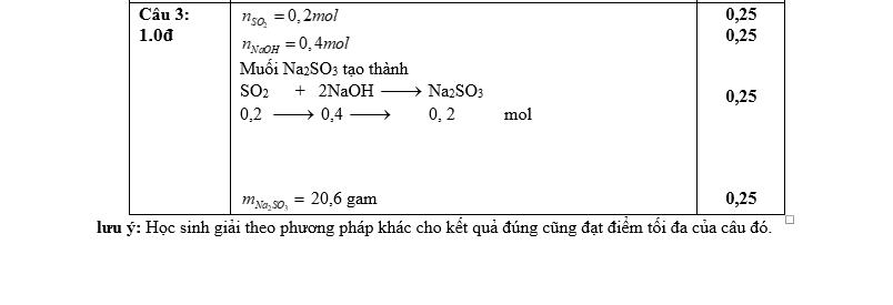 Đề thi học kỳ 2 môn hóa lớp 10 có đáp án
