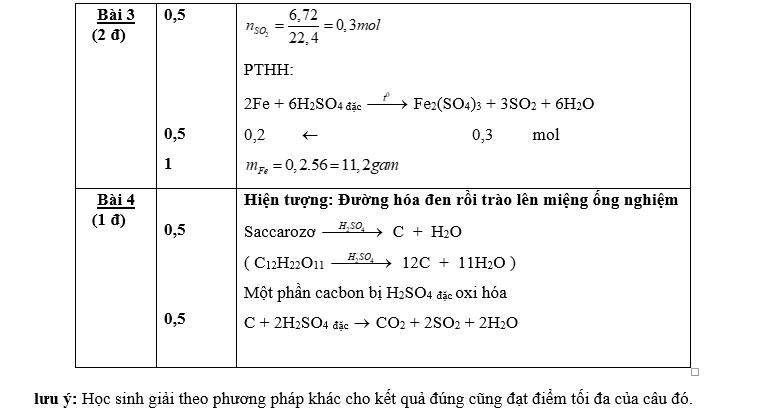 Đề thi học kỳ 2 môn Hóa Học lớp 10 có đáp án