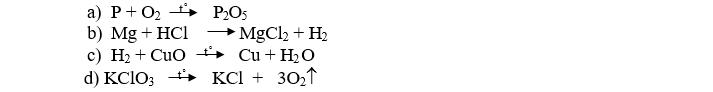 Đề thi học kì 2 Hóa 8 đề số 10
