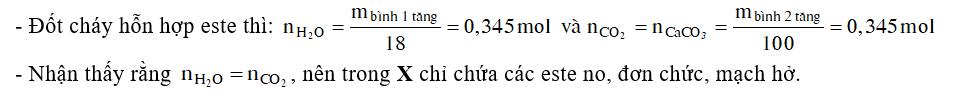 Đốt cháy hoàn toàn 1 lượng hỗn hợp 2 este. Dẫn sản phẩm cháy lần lượt qua bình (1) đựng P2O5 dư và bình (2) đựng dung dịch Ca(OH)2 dư, thấy khối lượng bình (1) tăng 6,21 gam, còn bình (2) thi được 34,5 gam kết tủa. Các este trên thuộc loại este nào sau đây