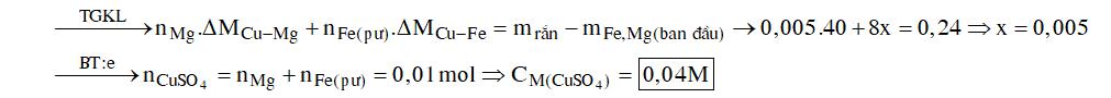Cho hỗn hợp X gồm 0,56 gam Fe và Mg tác dụng với 250 ml dung dịch CuSO4. Sau khi các phản ứng xảy ra hoàn toàn, thu được 0,92 gam kim loại. Nồng độ mol/l của dung dịch CuSO4 là