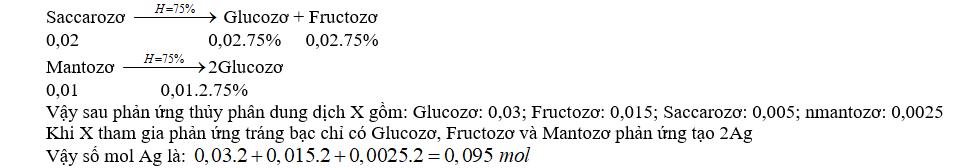 Thuỷ phân hỗn hợp gồm 0,02 mol saccarozơ và 0,01 mol mantozơ một thời gian thu được dung dịch X (hiệu suất phản ứng thủy phân mỗi chất đều là 75%). Khi cho toàn bộ X tác dụng với một lượng dư dung dịch AgNO3 trong NH3 thì lượng Ag thu được là