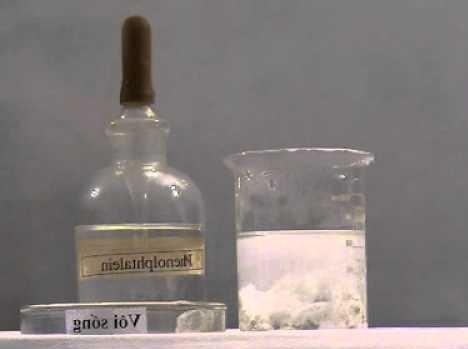 Các phản ứng hóa học của Canxi
