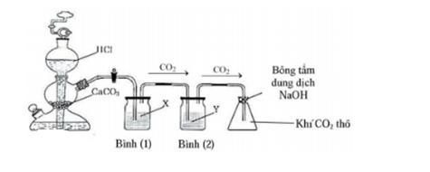Điều chế CO2 trong phòng thí nghiệm